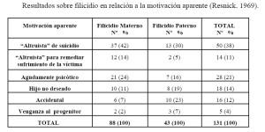 Filicidio